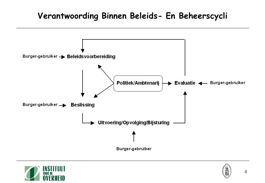 4 Verantwoording Binnen Beleids- En Beheerscycli