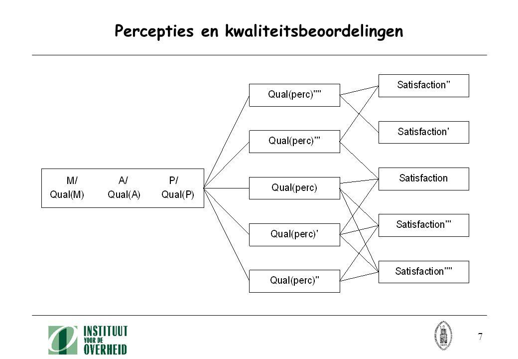 7 Percepties en kwaliteitsbeoordelingen