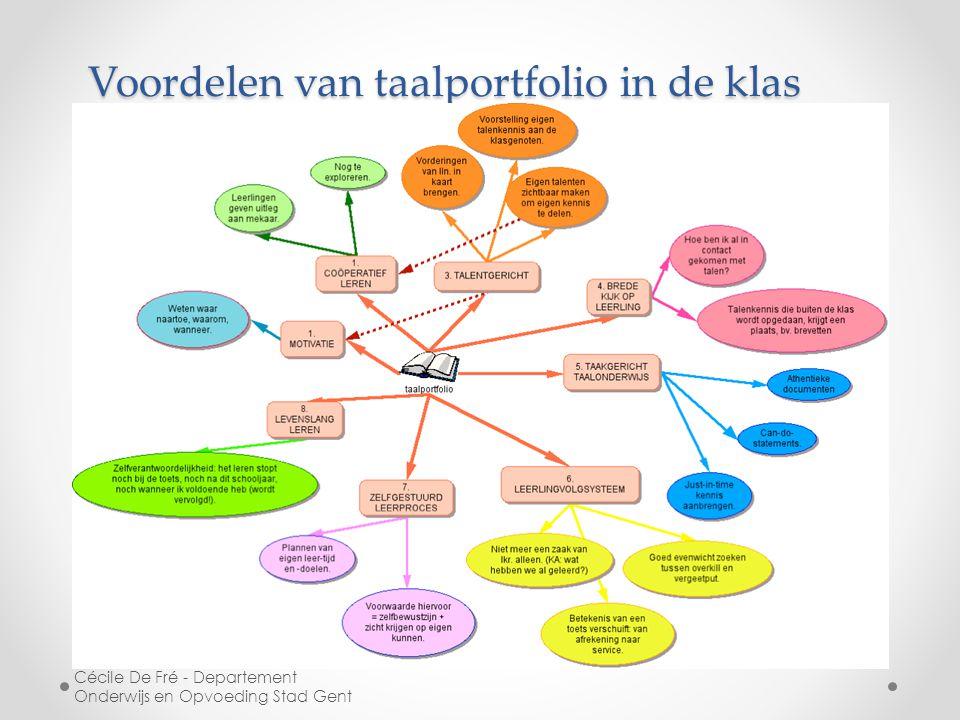 Voordelen van taalportfolio in de klas Cécile De Fré - Departement Onderwijs en Opvoeding Stad Gent