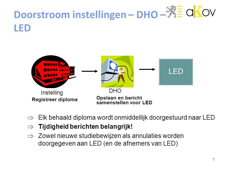 7 Doorstroom instellingen – DHO – LED LED Instelling DHO  Elk behaald diploma wordt onmiddellijk doorgestuurd naar LED  Tijdigheid berichten belangrijk.