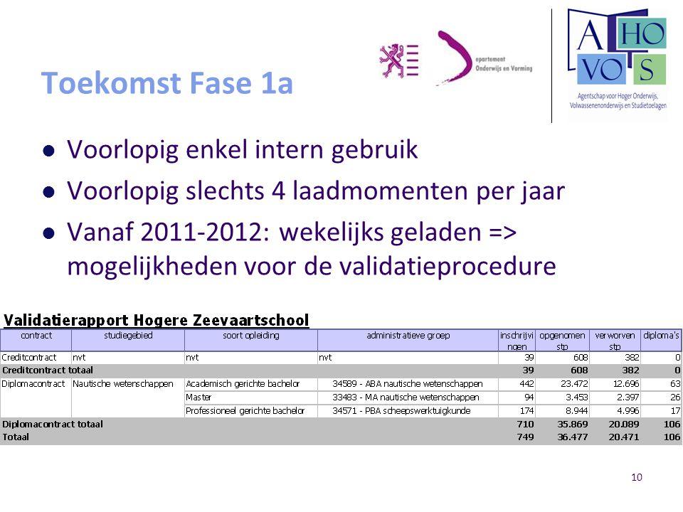 10 Toekomst Fase 1a Voorlopig enkel intern gebruik Voorlopig slechts 4 laadmomenten per jaar Vanaf 2011-2012: wekelijks geladen => mogelijkheden voor