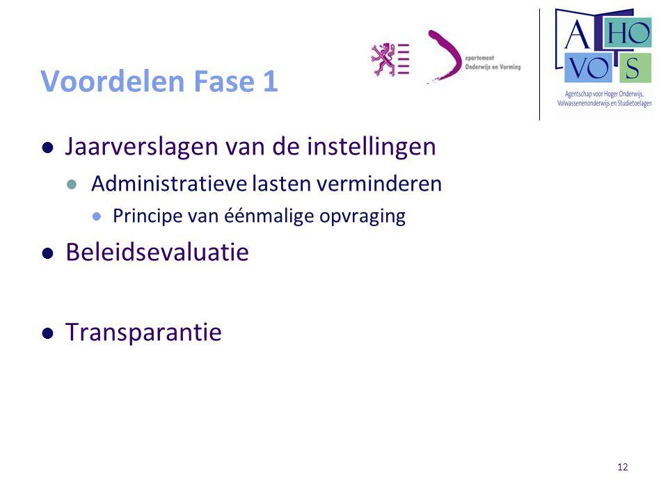 12 Voordelen Fase 1 Jaarverslagen van de instellingen Administratieve lasten verminderen Principe van éénmalige opvraging Beleidsevaluatie Transparant