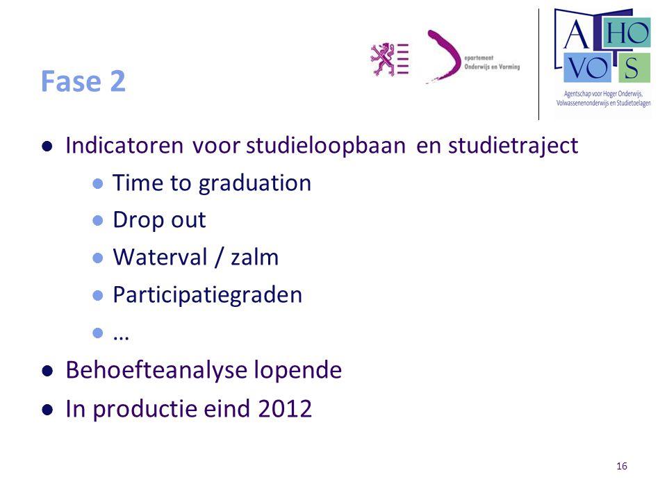 16 Fase 2 Indicatoren voor studieloopbaan en studietraject Time to graduation Drop out Waterval / zalm Participatiegraden … Behoefteanalyse lopende In
