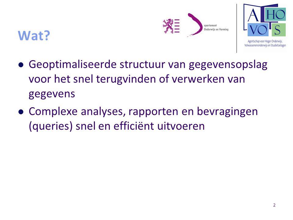 2 Wat? Geoptimaliseerde structuur van gegevensopslag voor het snel terugvinden of verwerken van gegevens Complexe analyses, rapporten en bevragingen (