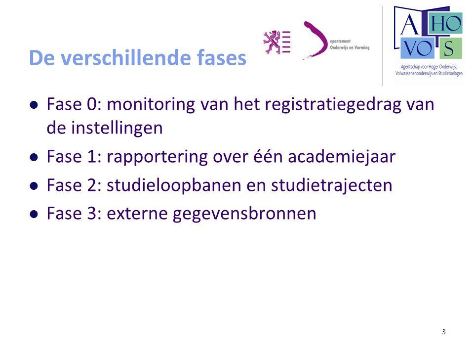 3 De verschillende fases Fase 0: monitoring van het registratiegedrag van de instellingen Fase 1: rapportering over één academiejaar Fase 2: studieloo