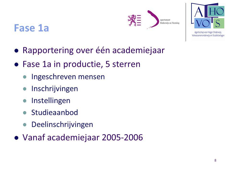 8 Fase 1a Rapportering over één academiejaar Fase 1a in productie, 5 sterren Ingeschreven mensen Inschrijvingen Instellingen Studieaanbod Deelinschrij