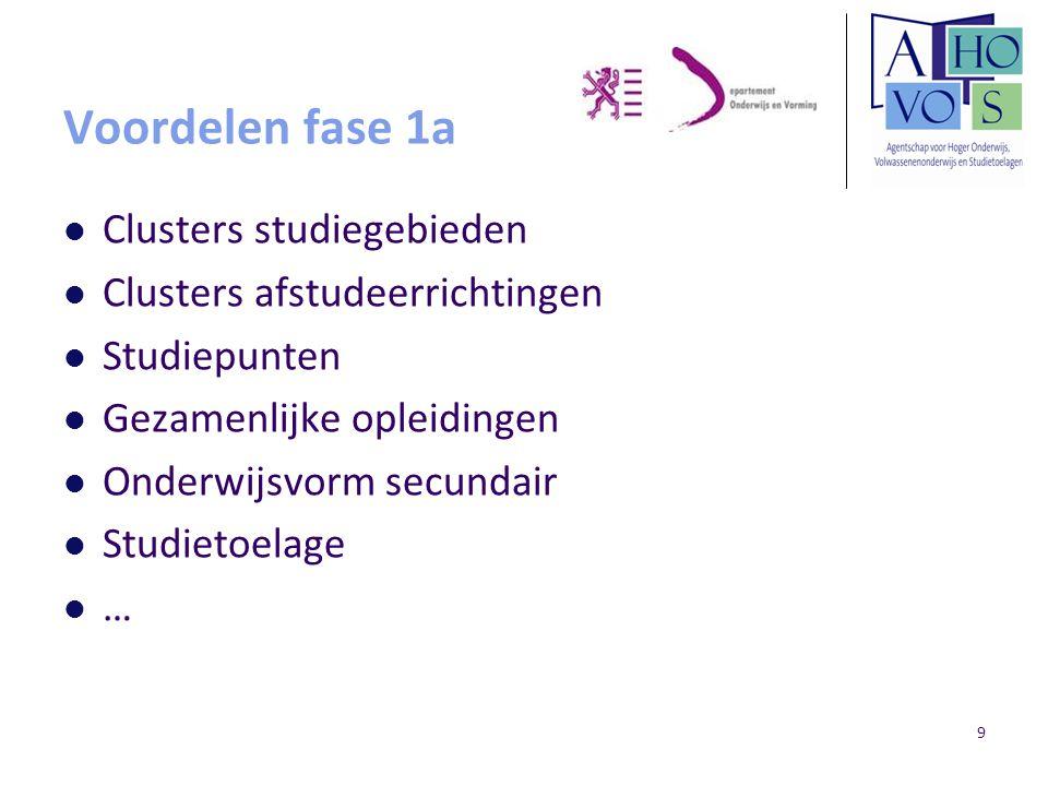 9 Voordelen fase 1a Clusters studiegebieden Clusters afstudeerrichtingen Studiepunten Gezamenlijke opleidingen Onderwijsvorm secundair Studietoelage …