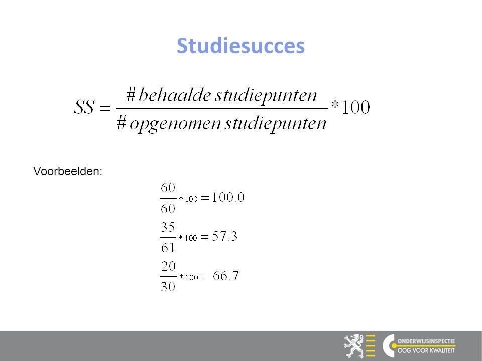 10 Studiesucces Voorbeelden: