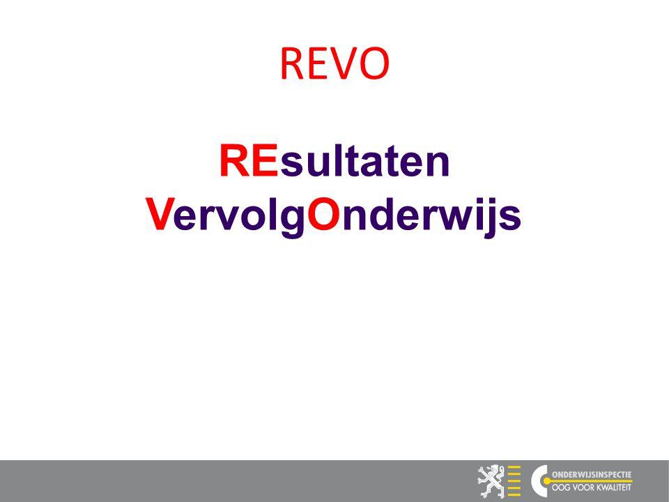 2 2 REsultaten VervolgOnderwijs REVO