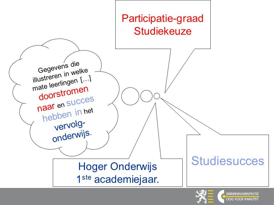 5 5 Gegevens die illustreren in welke mate leerlingen […] doorstromen naar en succes hebben in het vervolg- onderwijs.