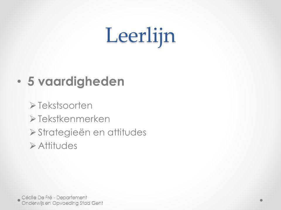 Leerlijn 5 vaardigheden  Tekstsoorten  Tekstkenmerken  Strategieën en attitudes  Attitudes Cécile De Fré - Departement Onderwijs en Opvoeding Stad Gent