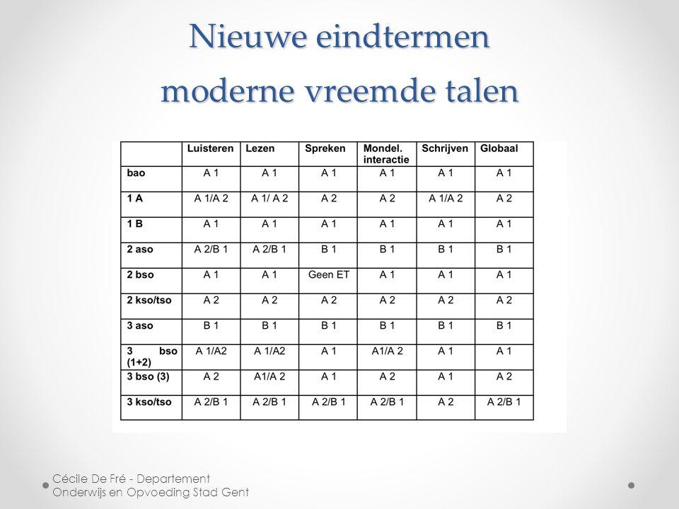 Nieuwe eindtermen moderne vreemde talen Cécile De Fré - Departement Onderwijs en Opvoeding Stad Gent