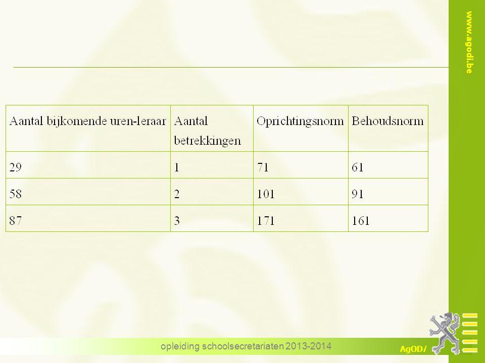 www.agodi.be AgODi opleiding schoolsecretariaten 2013-2014