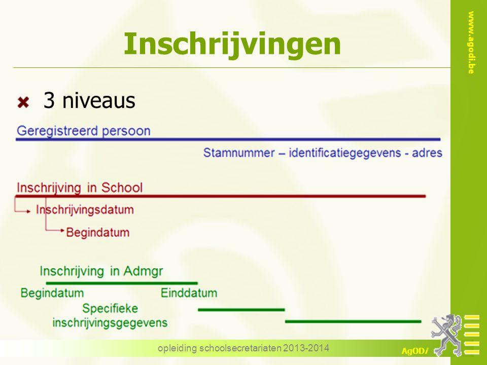 www.agodi.be AgODi Inschrijvingen 3 niveaus opleiding schoolsecretariaten 2013-2014
