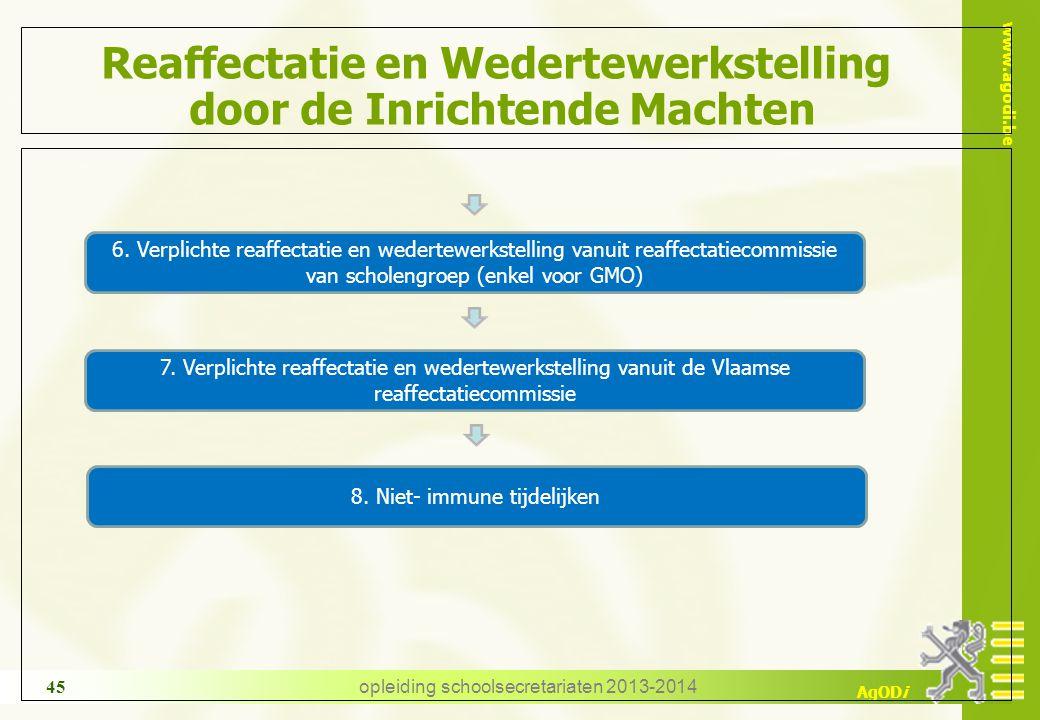 www.agodi.be AgODi opleiding schoolsecretariaten 2013-2014 45 Reaffectatie en Wedertewerkstelling door de Inrichtende Machten 6.