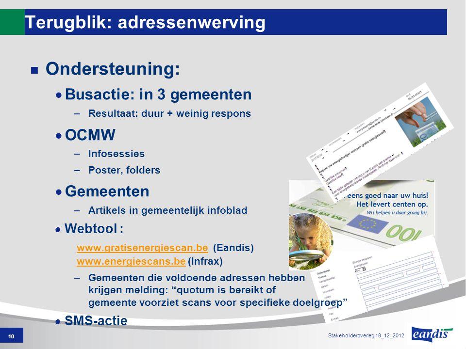 Terugblik: adressenwerving Ondersteuning:  Busactie: in 3 gemeenten –Resultaat: duur + weinig respons  OCMW –Infosessies –Poster, folders  Gemeente