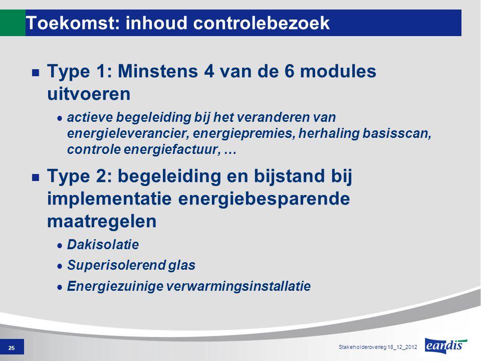 Toekomst: inhoud controlebezoek Type 1: Minstens 4 van de 6 modules uitvoeren  actieve begeleiding bij het veranderen van energieleverancier, energie