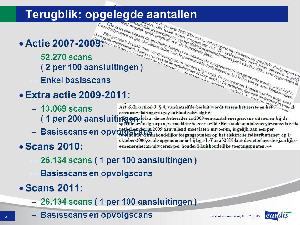 3 Terugblik: opgelegde aantallen  Actie 2007-2009: –52.270 scans ( 2 per 100 aansluitingen ) –Enkel basisscans  Extra actie 2009-2011: –13.069 scans ( 1 per 200 aansluitingen ) –Basisscans en opvolgscans  Scans 2010: –26.134 scans ( 1 per 100 aansluitingen ) –Basisscans en opvolgscans  Scans 2011: –26.134 scans ( 1 per 100 aansluitingen ) –Basisscans en opvolgscans Stakeholderoverleg 18_12_2012