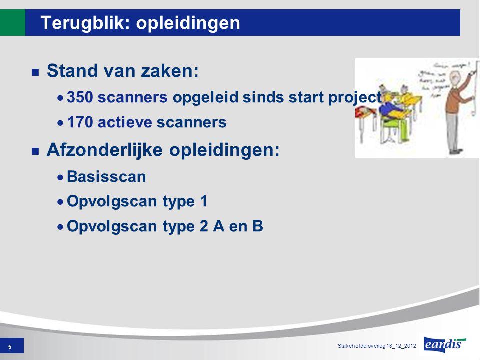 Terugblik: opleidingen Stand van zaken:  350 scanners opgeleid sinds start project  170 actieve scanners Afzonderlijke opleidingen:  Basisscan  Opvolgscan type 1  Opvolgscan type 2 A en B 5 Stakeholderoverleg 18_12_2012