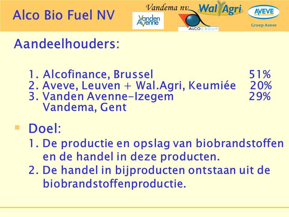 Groep Aveve Aandeelhouders: 1. Alcofinance, Brussel 51% 2. Aveve, Leuven + Wal.Agri, Keumiée 20% 3. Vanden Avenne-Izegem 29% Vandema, Gent  Doel: 1.
