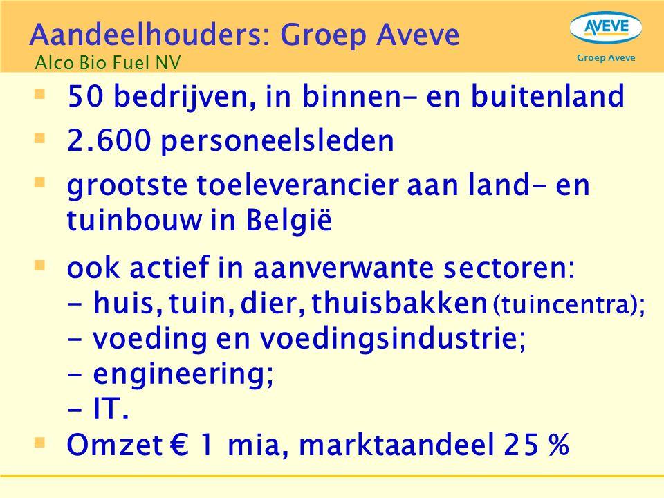 Groep Aveve  50 bedrijven, in binnen- en buitenland  2.600 personeelsleden  grootste toeleverancier aan land- en tuinbouw in België  ook actief in