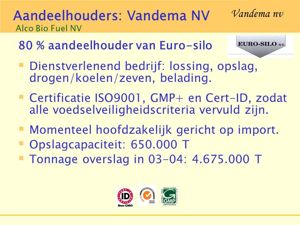 Groep Aveve 80 % aandeelhouder van Euro-silo  Dienstverlenend bedrijf: lossing, opslag, drogen/koelen/zeven, belading.  Certificatie ISO9001, GMP+ e