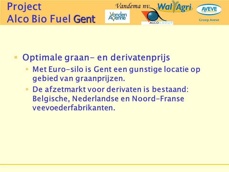 Groep Aveve  Optimale graan- en derivatenprijs  Met Euro-silo is Gent een gunstige locatie op gebied van graanprijzen.  De afzetmarkt voor derivate
