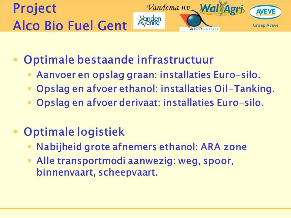 Groep Aveve  Optimale bestaande infrastructuur  Aanvoer en opslag graan: installaties Euro-silo.  Opslag en afvoer ethanol: installaties Oil-Tankin