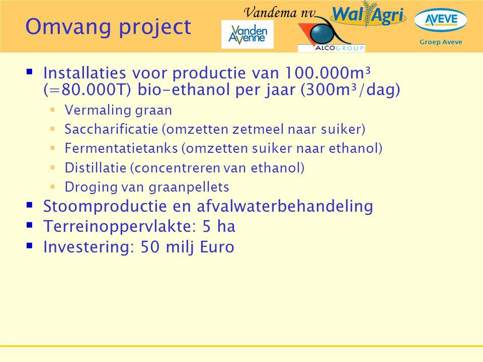 Groep Aveve Omvang project  Installaties voor productie van 100.000m³ (=80.000T) bio-ethanol per jaar (300m³/dag)  Vermaling graan  Saccharificatie