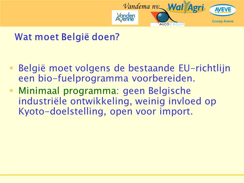 Groep Aveve Wat moet België doen?  België moet volgens de bestaande EU-richtlijn een bio-fuelprogramma voorbereiden.  Minimaal programma: geen Belgi