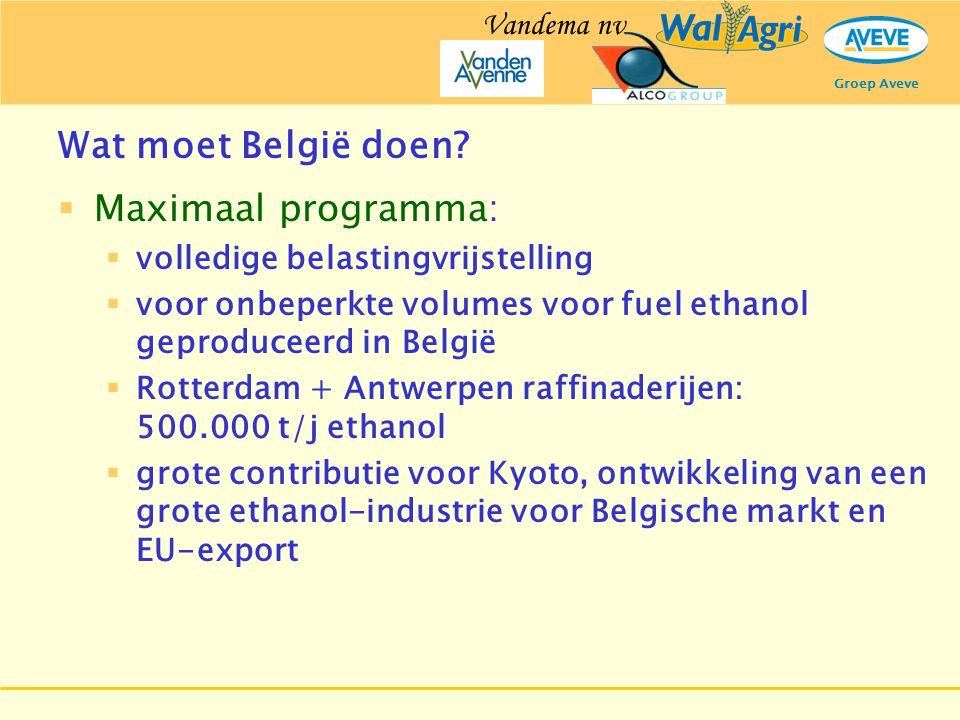 Groep Aveve Wat moet België doen?  Maximaal programma:  volledige belastingvrijstelling  voor onbeperkte volumes voor fuel ethanol geproduceerd in