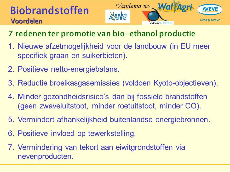 Groep Aveve 1.Nieuwe afzetmogelijkheid voor de landbouw (in EU meer specifiek graan en suikerbieten). 2.Positieve netto-energiebalans. 3.Reductie broe