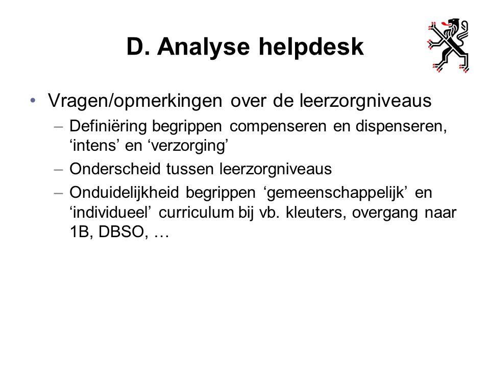 D. Analyse helpdesk Vragen/opmerkingen over de leerzorgniveaus –Definiëring begrippen compenseren en dispenseren, 'intens' en 'verzorging' –Onderschei