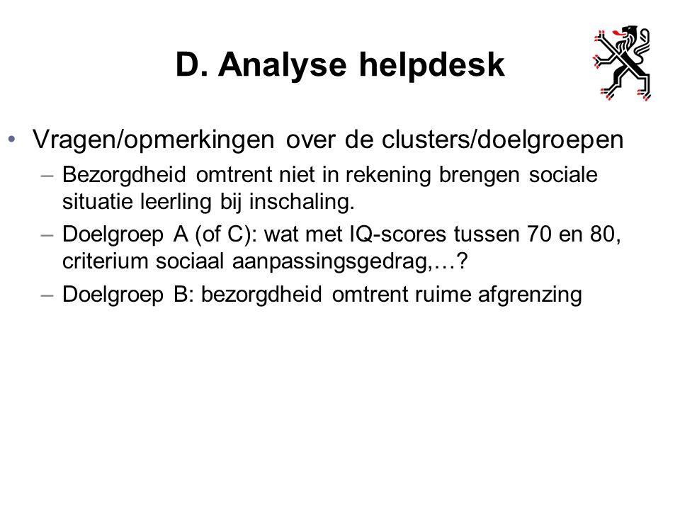 D. Analyse helpdesk Vragen/opmerkingen over de clusters/doelgroepen –Bezorgdheid omtrent niet in rekening brengen sociale situatie leerling bij inscha
