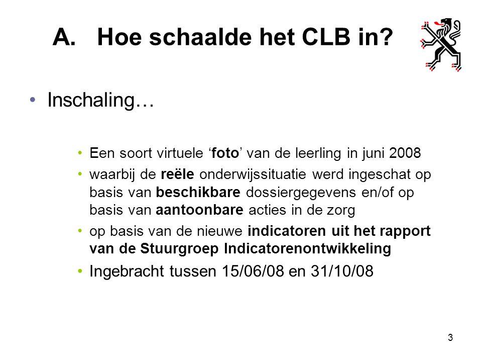 A.Hoe schaalde het CLB in? Inschaling… Een soort virtuele 'foto' van de leerling in juni 2008 waarbij de reële onderwijssituatie werd ingeschat op bas