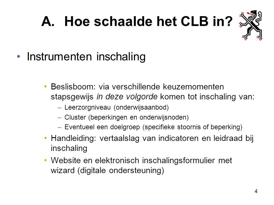 A.Hoe schaalde het CLB in? Instrumenten inschaling Beslisboom: via verschillende keuzemomenten stapsgewijs in deze volgorde komen tot inschaling van: