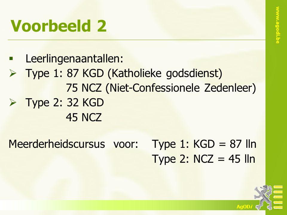 www.agodi.be AgODi Voorbeeld 2  Leerlingenaantallen:  Type 1: 87 KGD (Katholieke godsdienst) 75 NCZ (Niet-Confessionele Zedenleer)  Type 2: 32 KGD