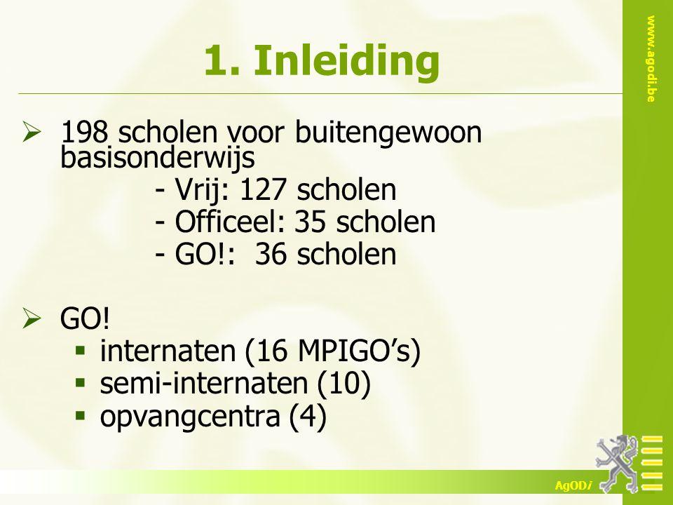 www.agodi.be AgODi 1. Inleiding  198 scholen voor buitengewoon basisonderwijs - Vrij: 127 scholen - Officeel: 35 scholen - GO!: 36 scholen  GO!  in