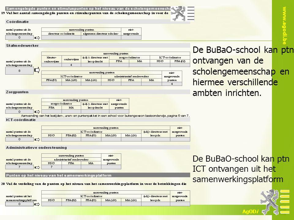 www.agodi.be AgODi De BuBaO-school kan ptn ontvangen van de scholengemeenschap en hiermee verschillende ambten inrichten. De BuBaO-school kan ptn ICT