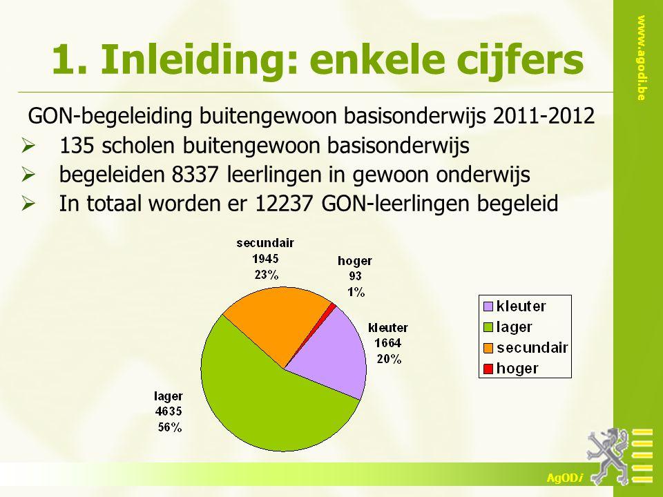 www.agodi.be AgODi 1. Inleiding: enkele cijfers GON-begeleiding buitengewoon basisonderwijs 2011-2012  135 scholen buitengewoon basisonderwijs  bege