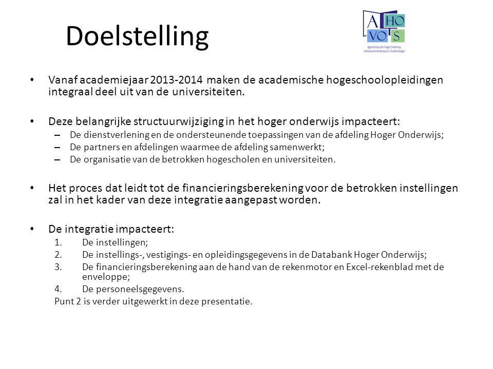 Doelstelling Vanaf academiejaar 2013-2014 maken de academische hogeschoolopleidingen integraal deel uit van de universiteiten.