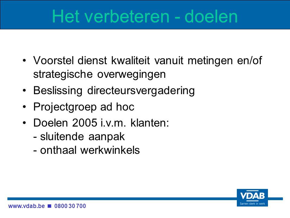 www.vdab.be 0800 30 700 Het verbeteren - doelen Voorstel dienst kwaliteit vanuit metingen en/of strategische overwegingen Beslissing directeursvergadering Projectgroep ad hoc Doelen 2005 i.v.m.