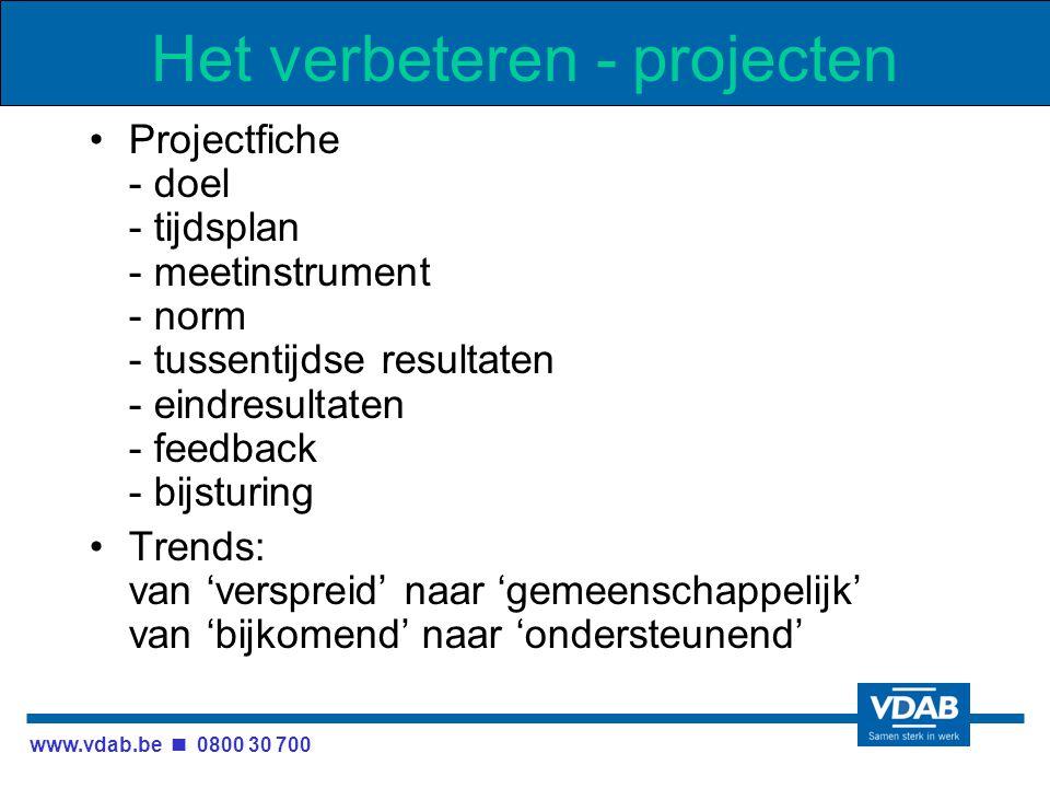 www.vdab.be 0800 30 700 Het verbeteren - projecten Projectfiche - doel - tijdsplan - meetinstrument - norm - tussentijdse resultaten - eindresultaten - feedback - bijsturing Trends: van 'verspreid' naar 'gemeenschappelijk' van 'bijkomend' naar 'ondersteunend'