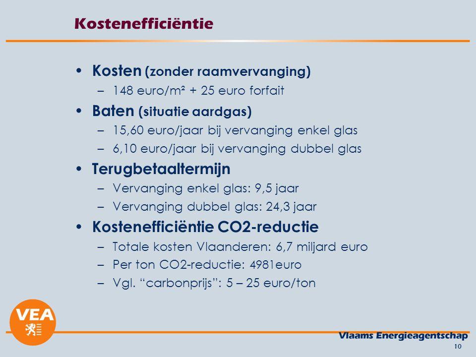 Kostenefficiëntie Kosten (zonder raamvervanging) –148 euro/m² + 25 euro forfait Baten (situatie aardgas) –15,60 euro/jaar bij vervanging enkel glas –6,10 euro/jaar bij vervanging dubbel glas Terugbetaaltermijn –Vervanging enkel glas: 9,5 jaar –Vervanging dubbel glas: 24,3 jaar Kostenefficiëntie CO2-reductie –Totale kosten Vlaanderen: 6,7 miljard euro –Per ton CO2-reductie: 4981euro –Vgl.