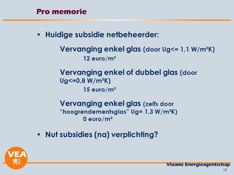 Pro memorie Huidige subsidie netbeheerder: Vervanging enkel glas (door Ug<= 1,1 W/m²K) 12 euro/m² Vervanging enkel of dubbel glas (door Ug<=0,8 W/m²K) 15 euro/m² Vervanging enkel glas (zelfs door hoogrendementsglas Ug= 1,3 W/m²K) 0 euro/m² Nut subsidies (na) verplichting.