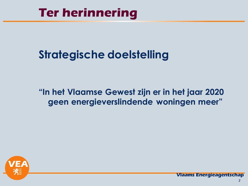 Strategische doelstelling In het Vlaamse Gewest zijn er in het jaar 2020 geen energieverslindende woningen meer 2 Ter herinnering