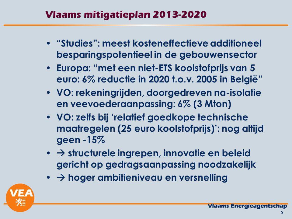 Vlaams mitigatieplan 2013-2020 Studies : meest kosteneffectieve additioneel besparingspotentieel in de gebouwensector Europa: met een niet-ETS koolstofprijs van 5 euro: 6% reductie in 2020 t.o.v.