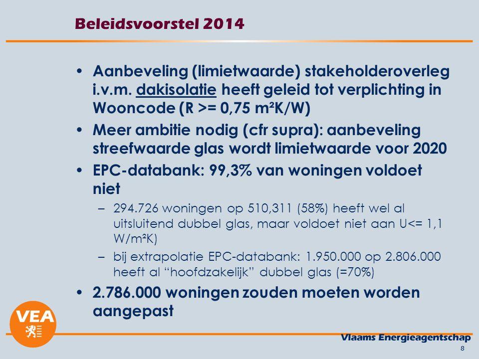 Beleidsvoorstel 2014 Aanbeveling (limietwaarde) stakeholderoverleg i.v.m.
