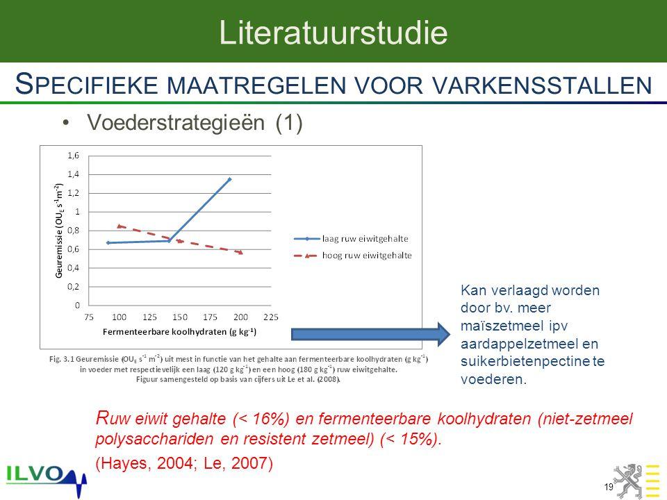 Voederstrategieën (1) R uw eiwit gehalte (< 16%) en fermenteerbare koolhydraten (niet-zetmeel polysacchariden en resistent zetmeel) (< 15%). (Hayes, 2