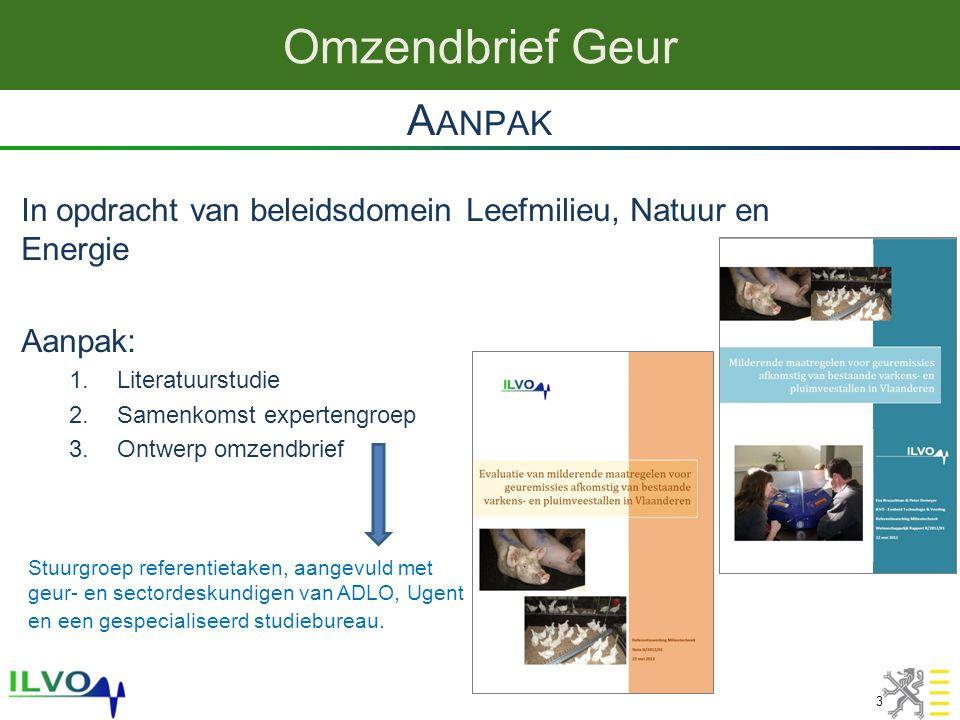 In opdracht van beleidsdomein Leefmilieu, Natuur en Energie Aanpak: 1.Literatuurstudie 2.Samenkomst expertengroep 3.Ontwerp omzendbrief A ANPAK Omzend